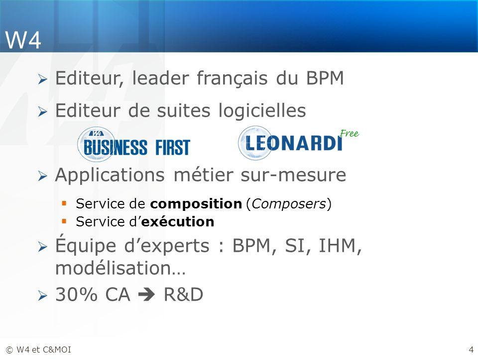 W4 Editeur, leader français du BPM Editeur de suites logicielles