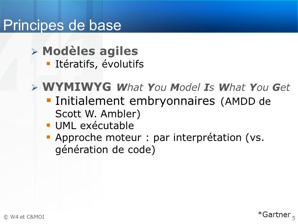 Principes de base Modèles agiles
