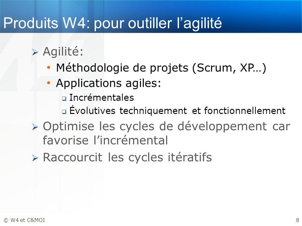 Produits W4: pour outiller l'agilité