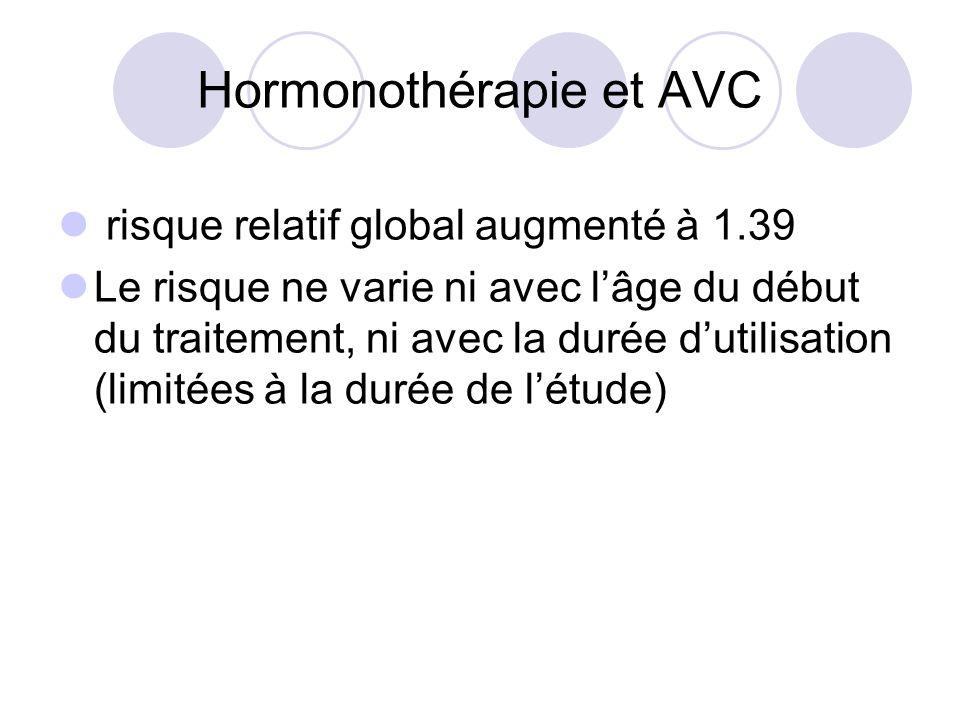 Hormonothérapie et AVC