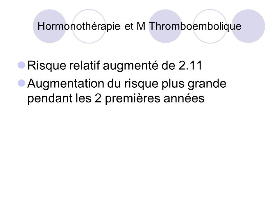 Hormonothérapie et M Thromboembolique