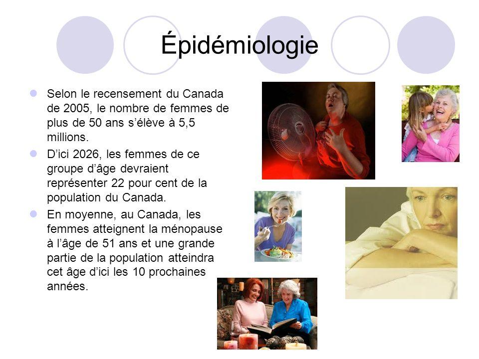 Épidémiologie Selon le recensement du Canada de 2005, le nombre de femmes de plus de 50 ans s'élève à 5,5 millions.