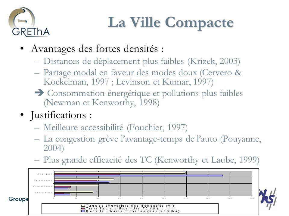 La Ville Compacte Avantages des fortes densités : Justifications :