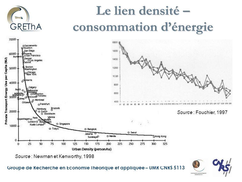 Le lien densité – consommation d'énergie