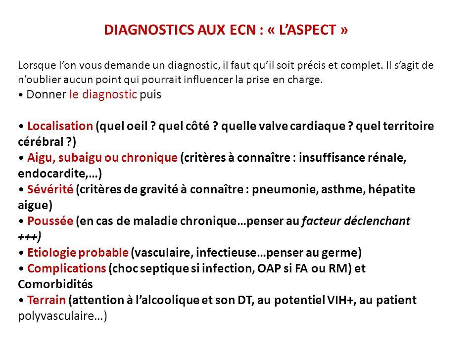 DIAGNOSTICS AUX ECN : « L'ASPECT »