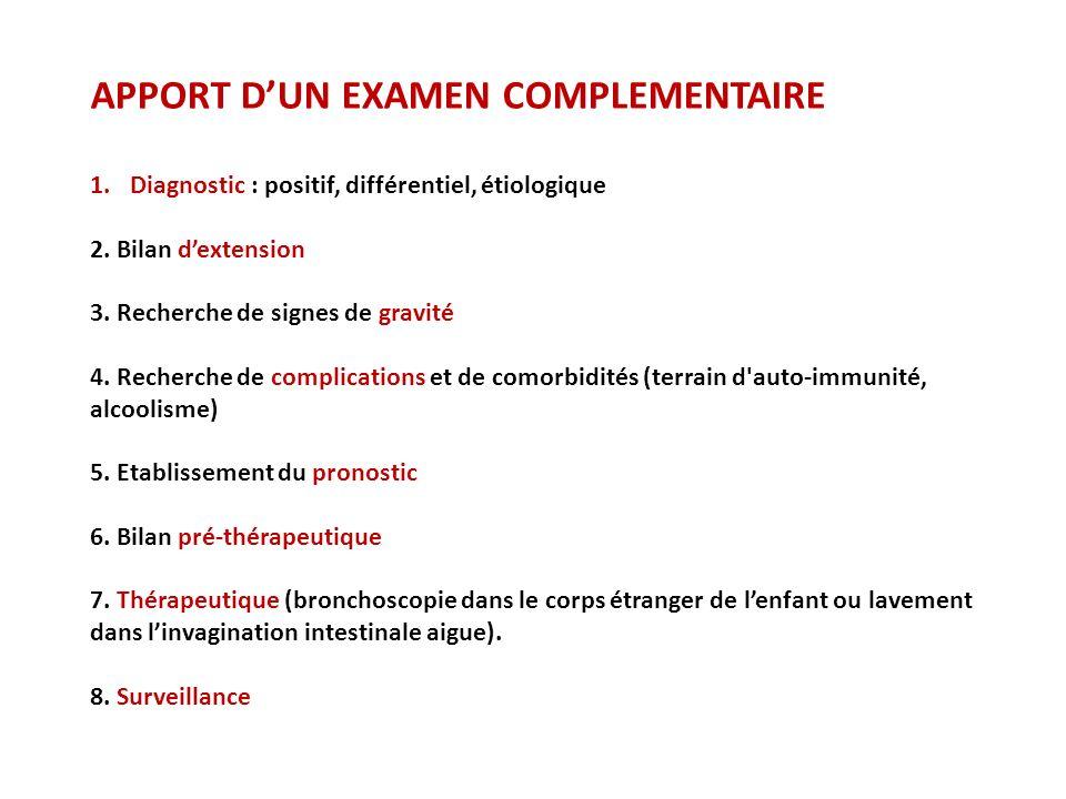 APPORT D'UN EXAMEN COMPLEMENTAIRE