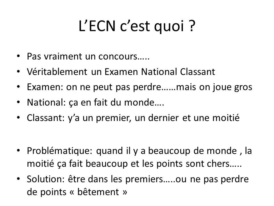 L'ECN c'est quoi Pas vraiment un concours…..