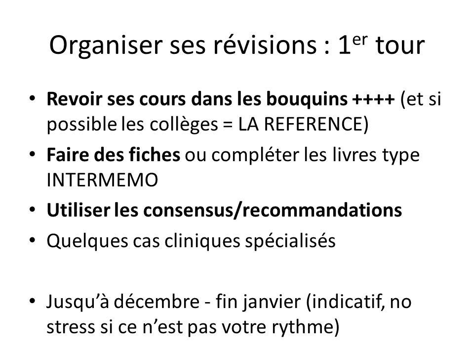 Organiser ses révisions : 1er tour