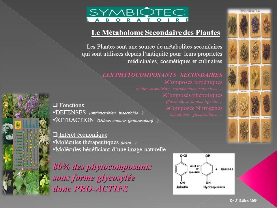 80% des phytocomposants sous forme glycosylée donc PRO-ACTIFS
