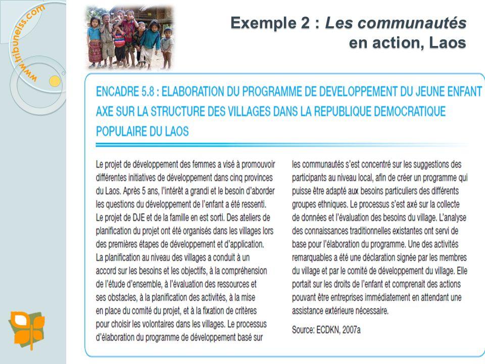 Exemple 2 : Les communautés en action, Laos