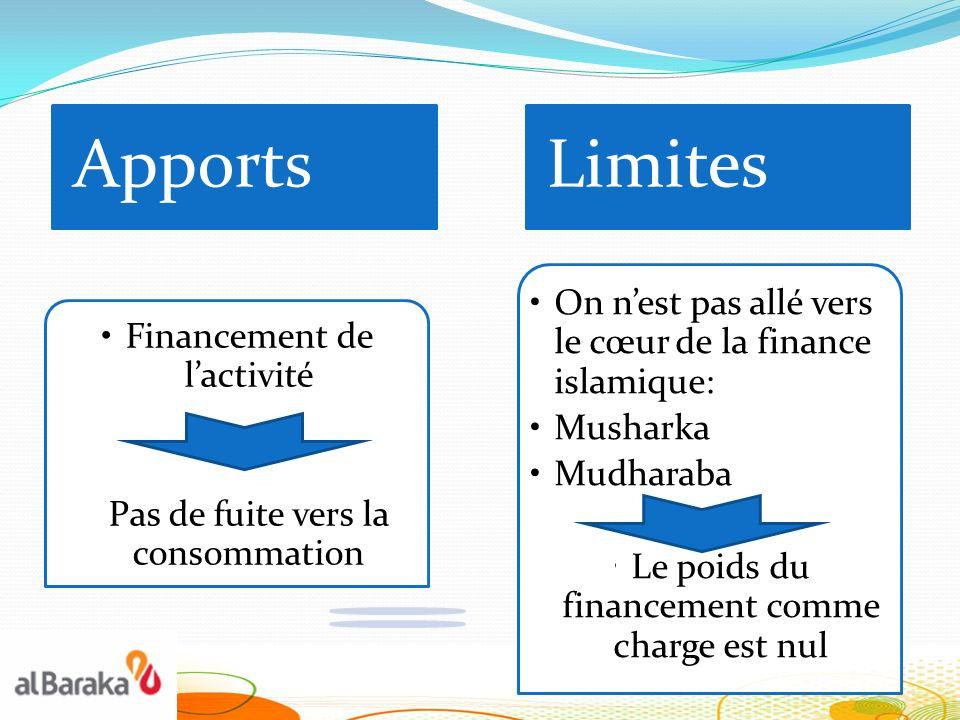 Financement de l'activité Pas de fuite vers la consommation