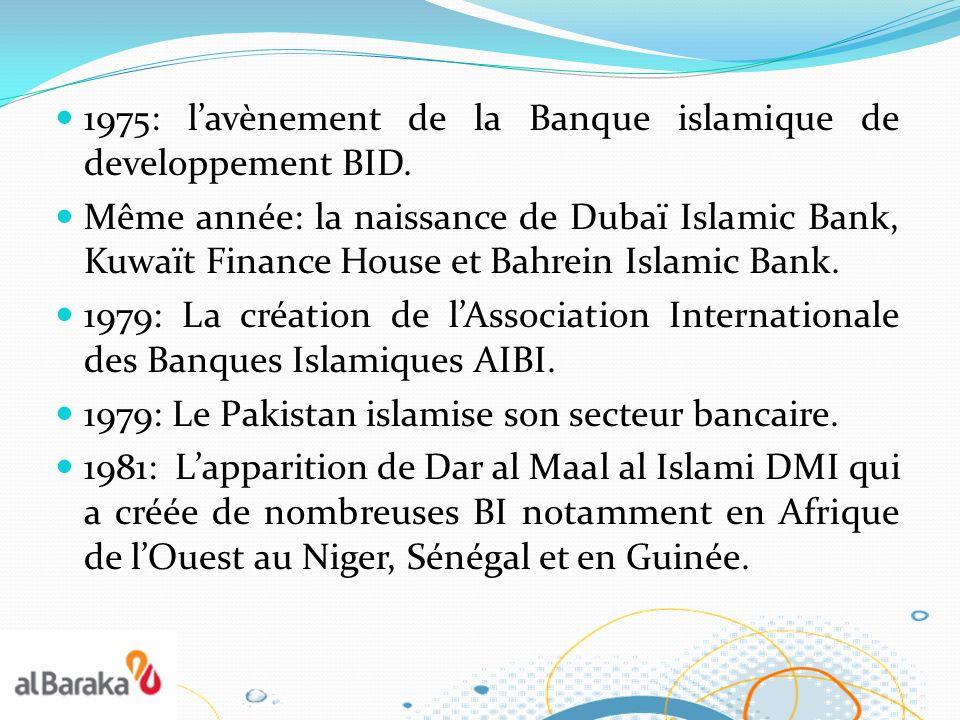 1975: l'avènement de la Banque islamique de developpement BID.