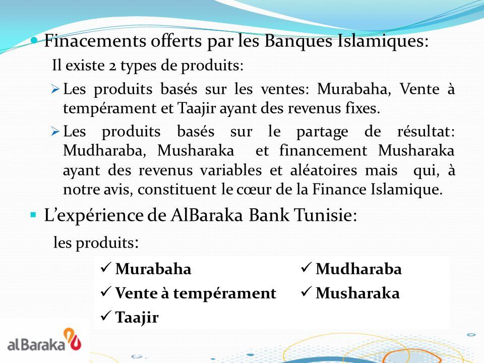 Finacements offerts par les Banques Islamiques: