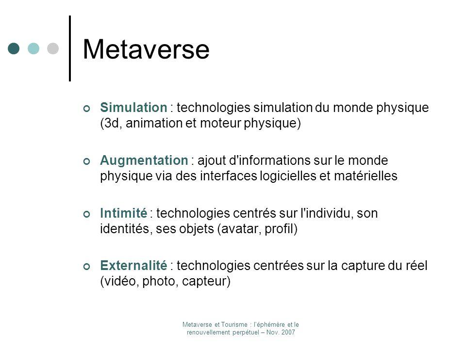 MetaverseSimulation : technologies simulation du monde physique (3d, animation et moteur physique)
