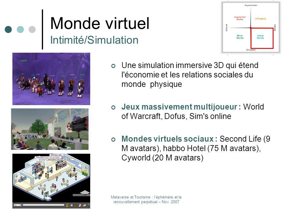 Monde virtuel Intimité/Simulation