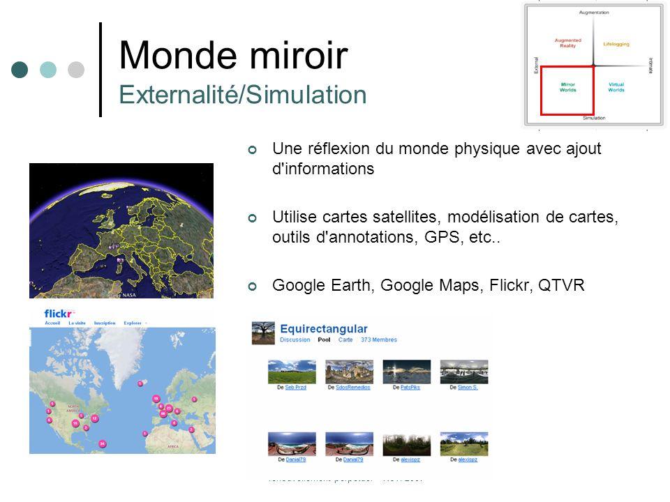 Monde miroir Externalité/Simulation