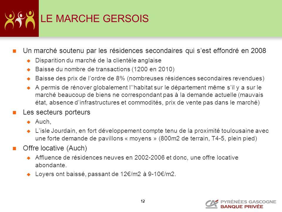 LE MARCHE GERSOIS Un marché soutenu par les résidences secondaires qui s'est effondré en 2008. Disparition du marché de la clientèle anglaise.