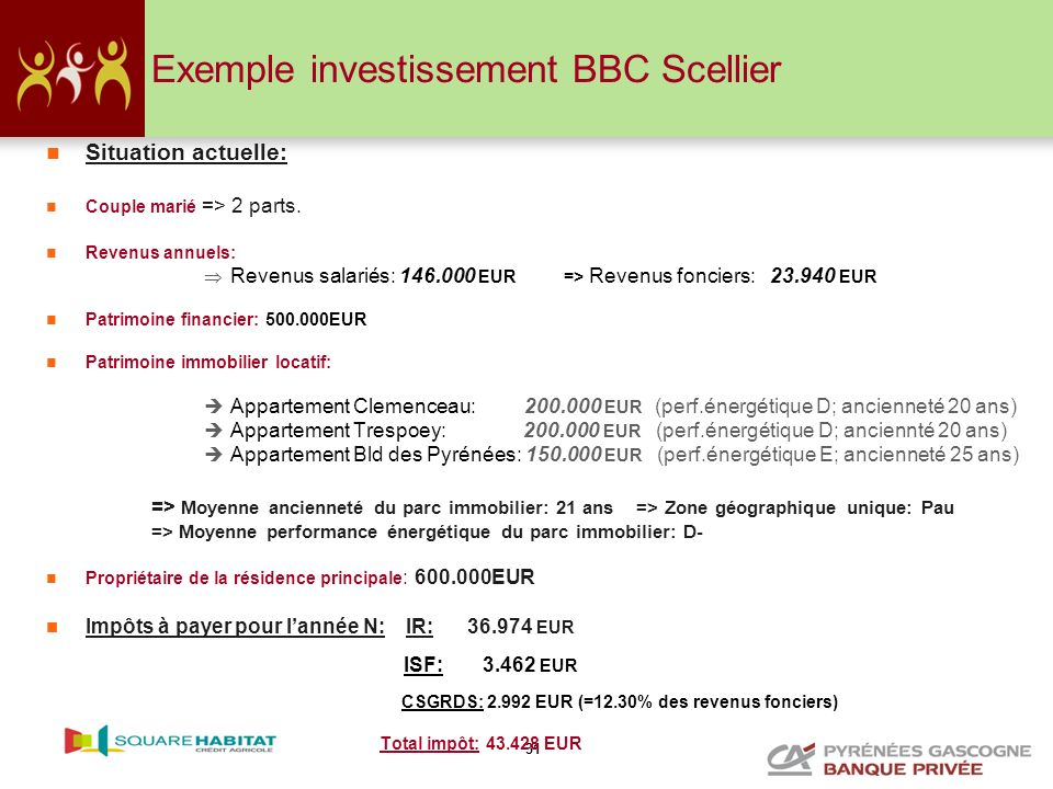 Exemple investissement BBC Scellier