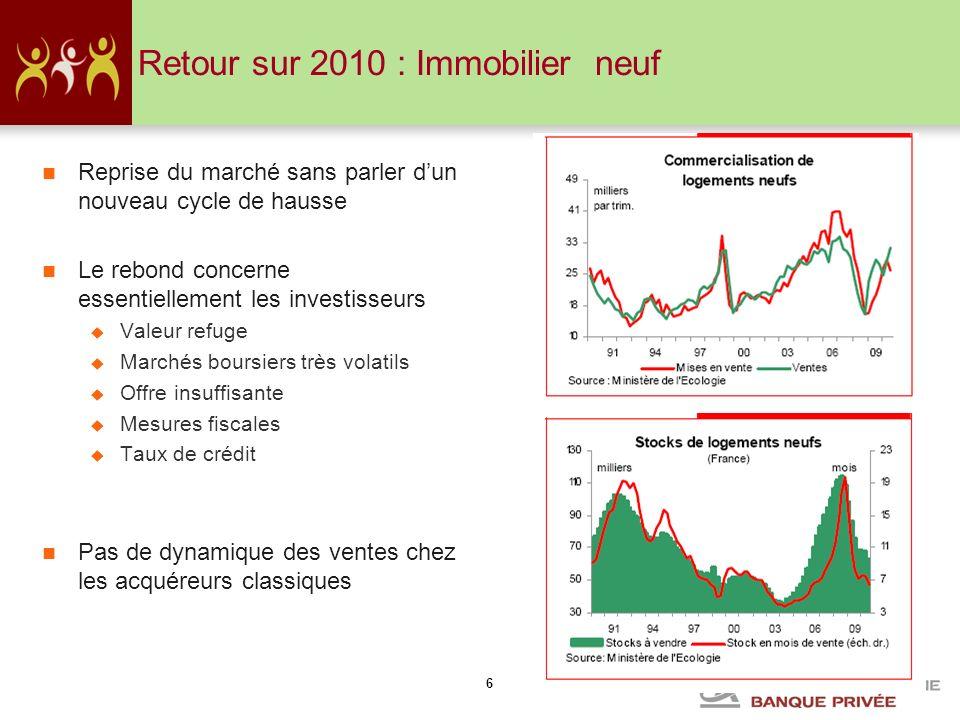 Retour sur 2010 : Immobilier neuf