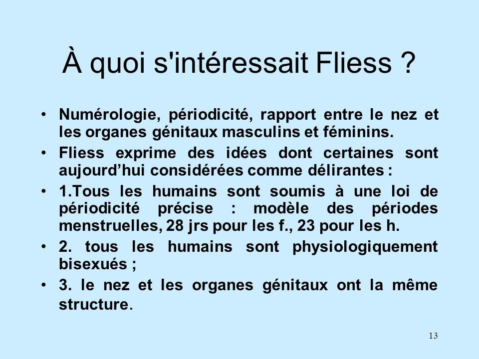 À quoi s intéressait Fliess