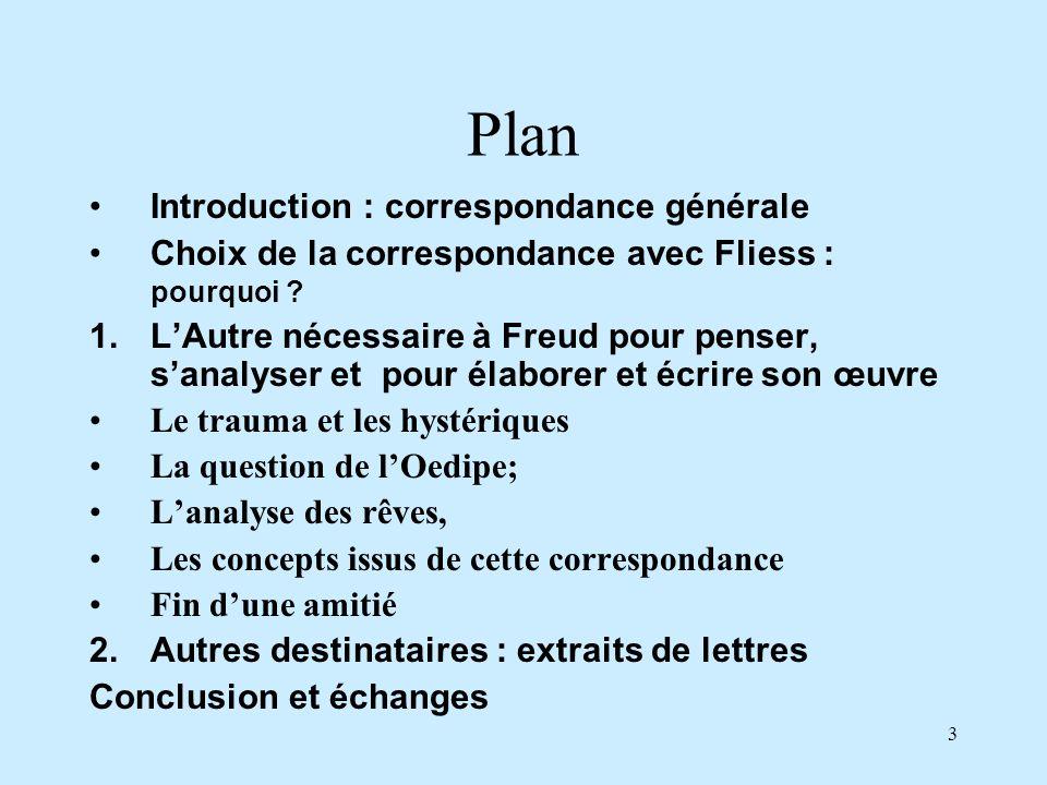 Plan Introduction : correspondance générale