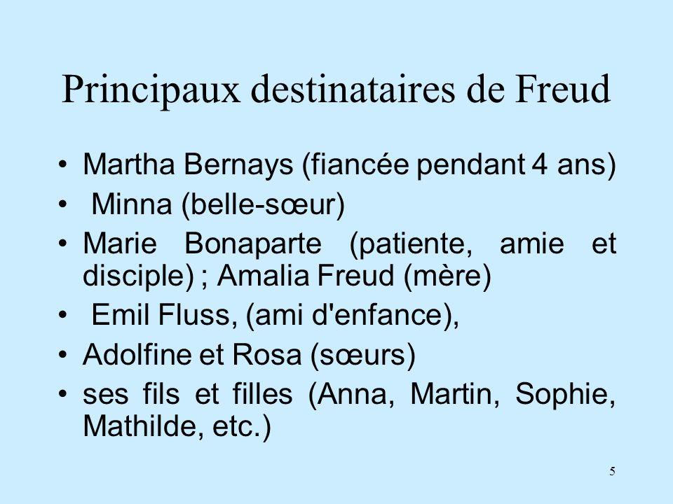Principaux destinataires de Freud