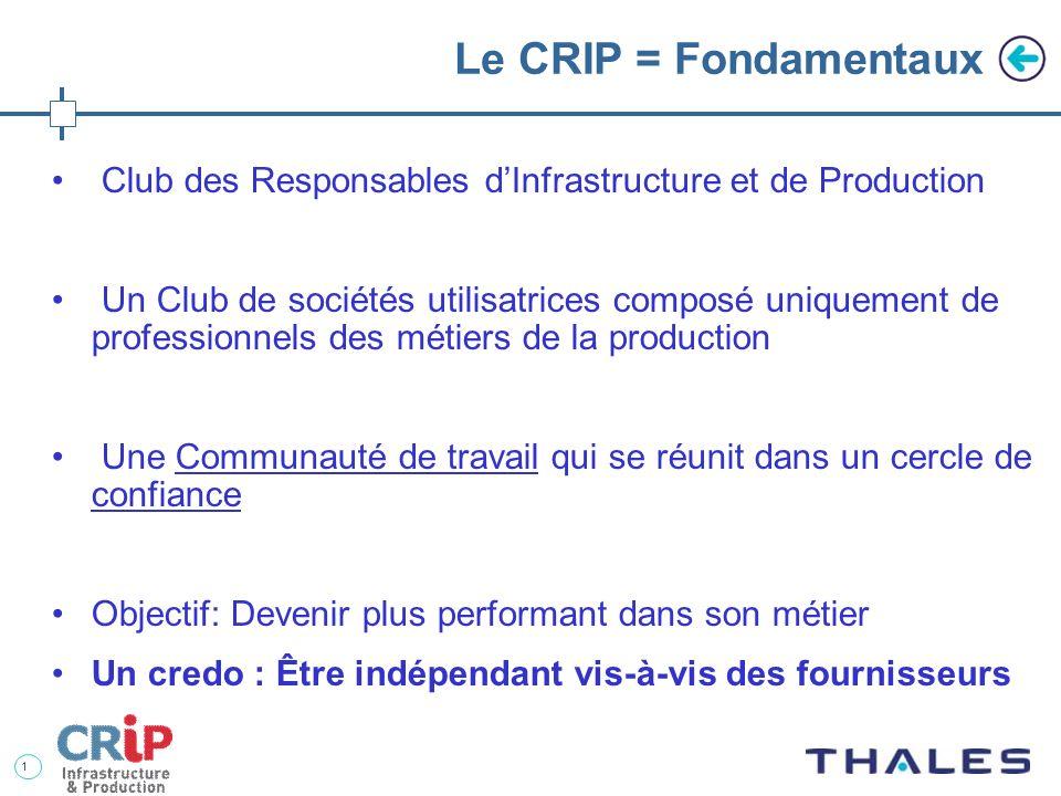 Le CRIP = Fondamentaux Club des Responsables d'Infrastructure et de Production.