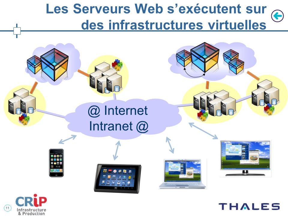 Les Serveurs Web s'exécutent sur des infrastructures virtuelles