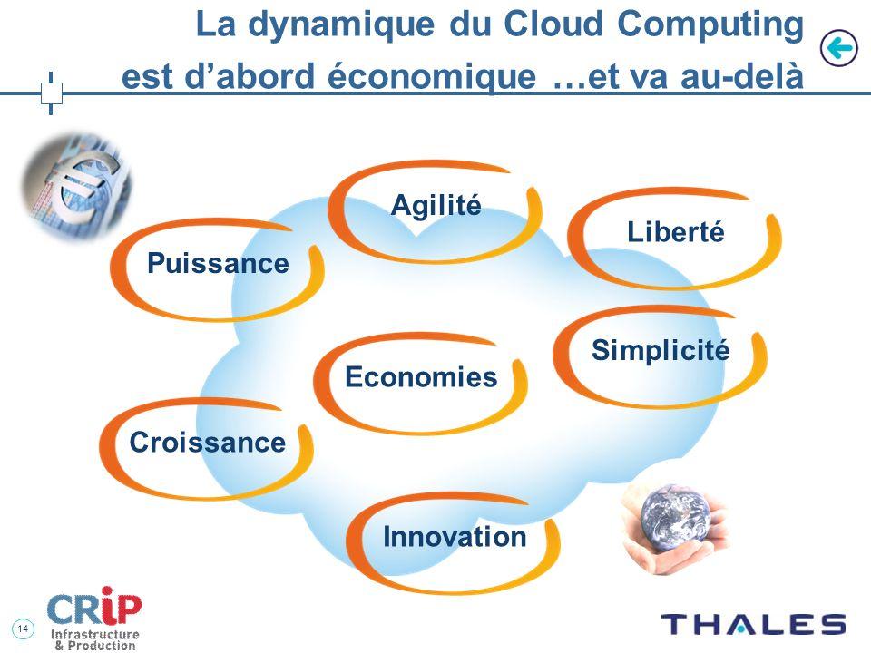 La dynamique du Cloud Computing est d'abord économique …et va au-delà