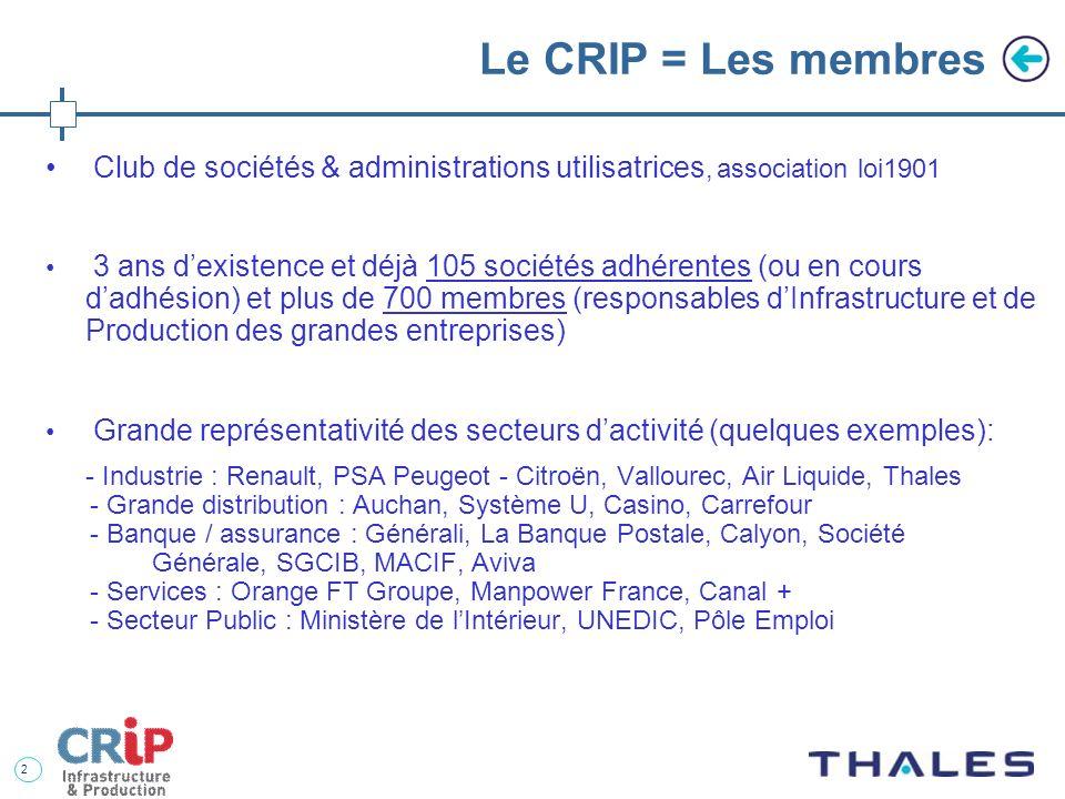Le CRIP = Les membres Club de sociétés & administrations utilisatrices, association loi1901.
