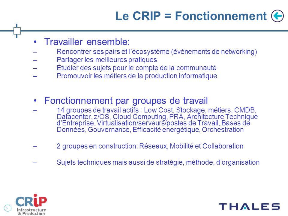 Le CRIP = Fonctionnement