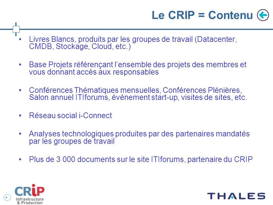 Le CRIP = Contenu Livres Blancs, produits par les groupes de travail (Datacenter, CMDB, Stockage, Cloud, etc.)