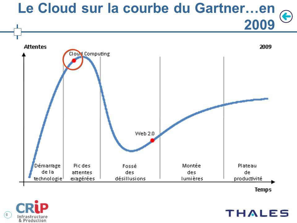 Le Cloud sur la courbe du Gartner…en 2009