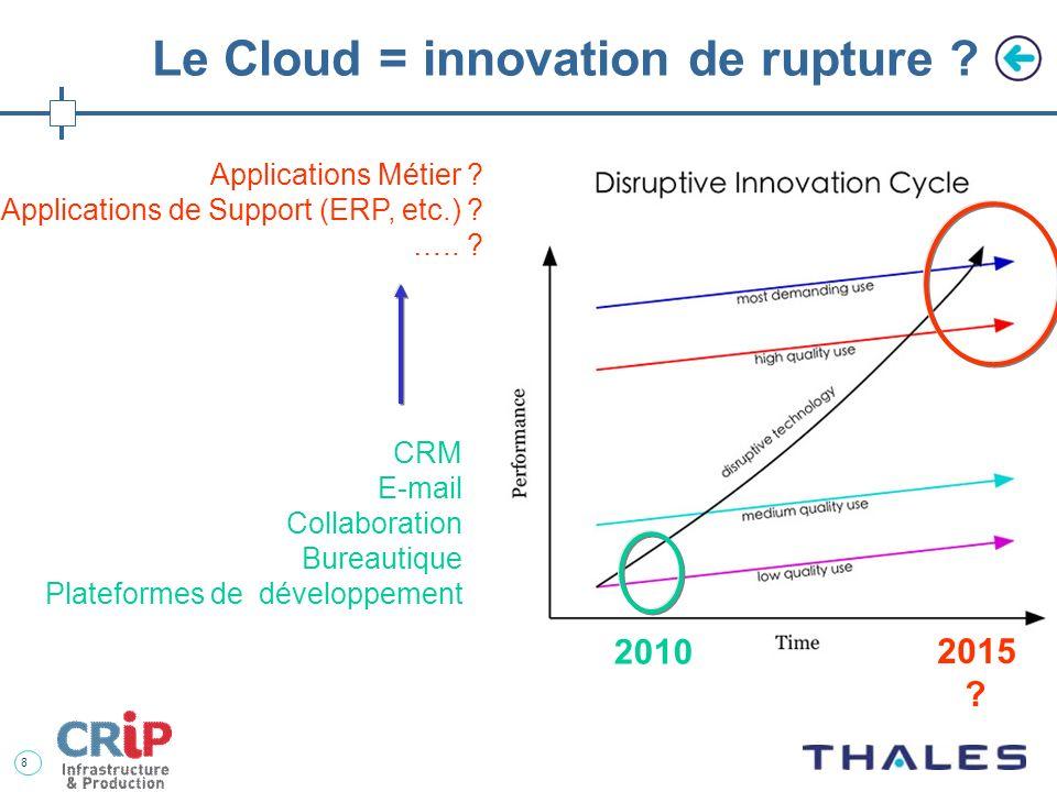 Le Cloud = innovation de rupture