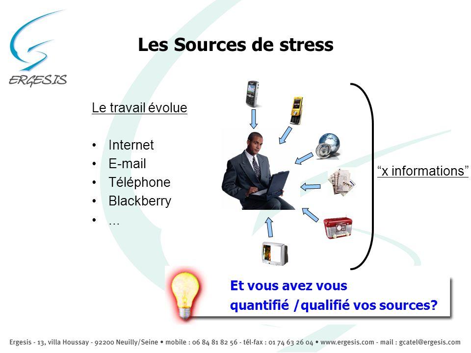 Les Sources de stress Le travail évolue Internet E-mail Téléphone