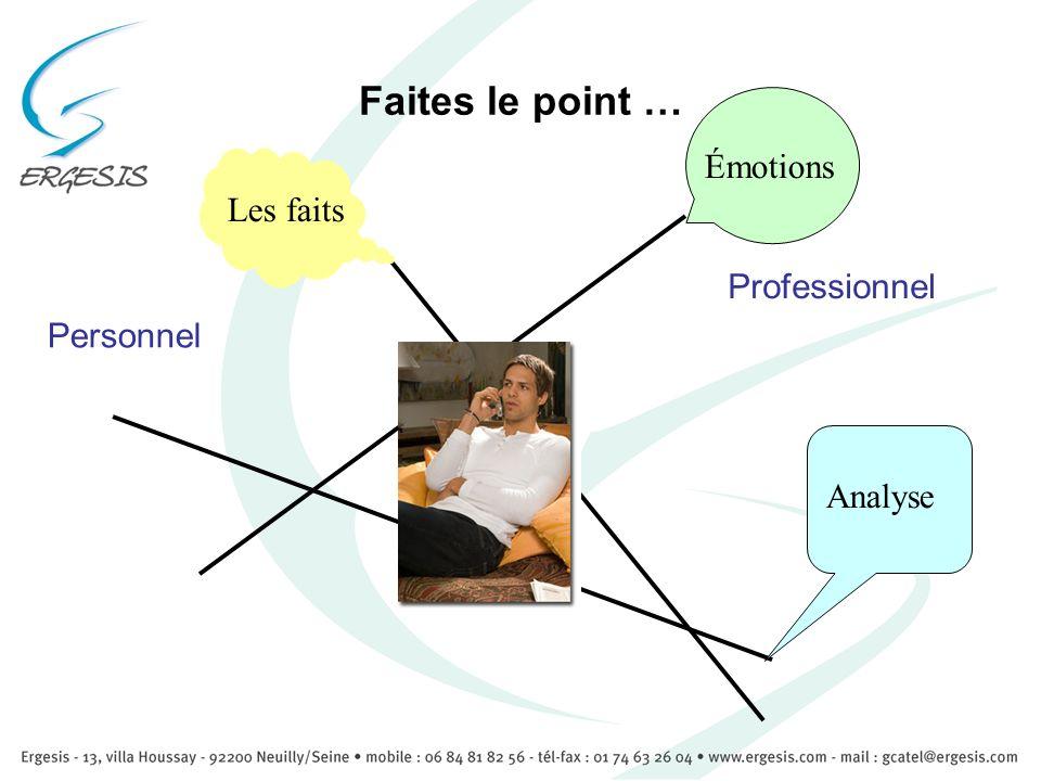 Faites le point … Émotions Les faits Professionnel Personnel Analyse