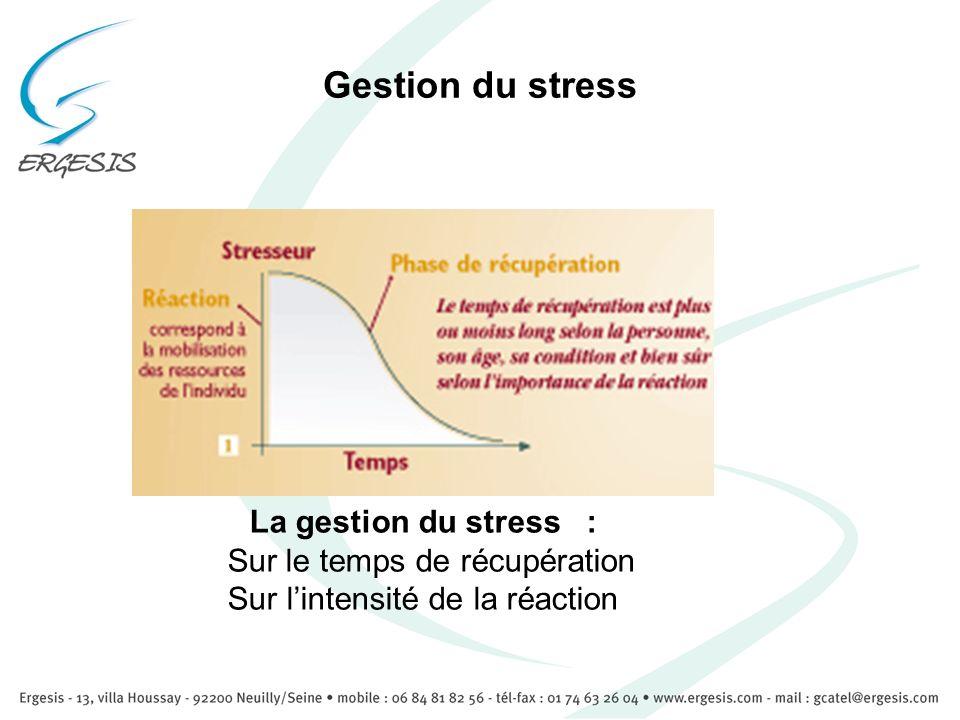 Gestion du stress La gestion du stress : Sur le temps de récupération