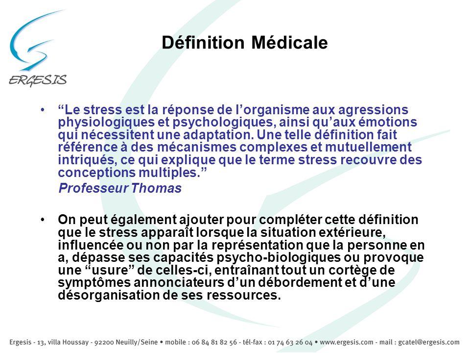Définition Médicale