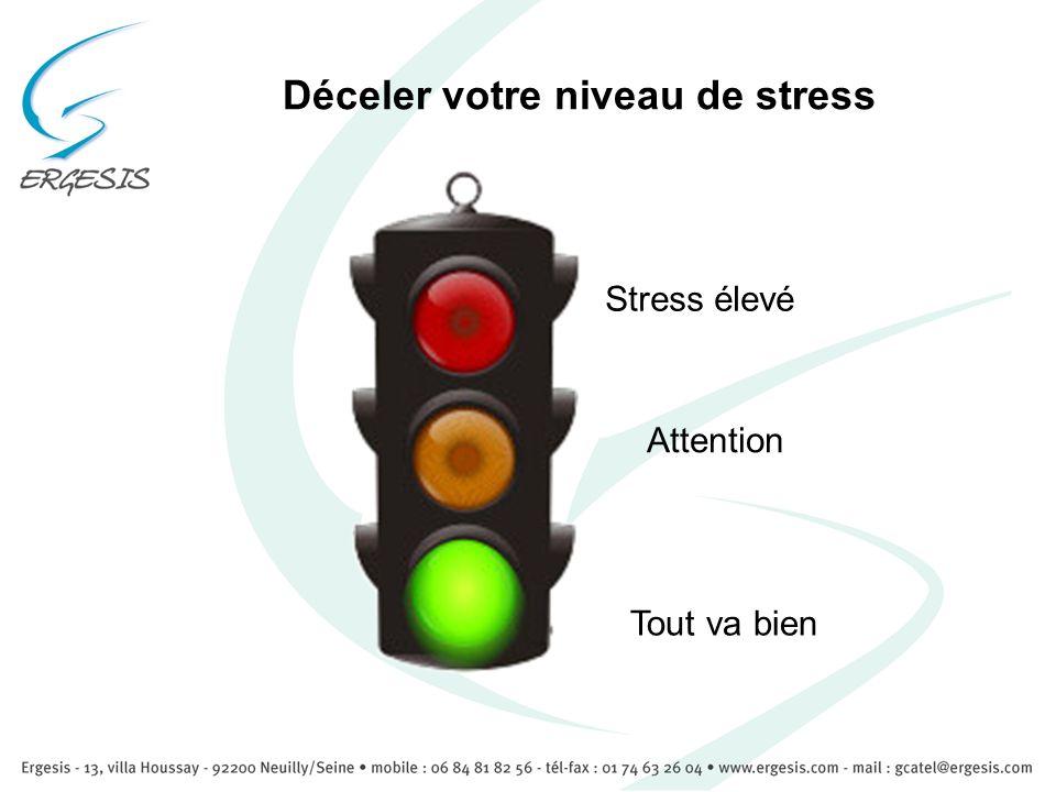 Déceler votre niveau de stress