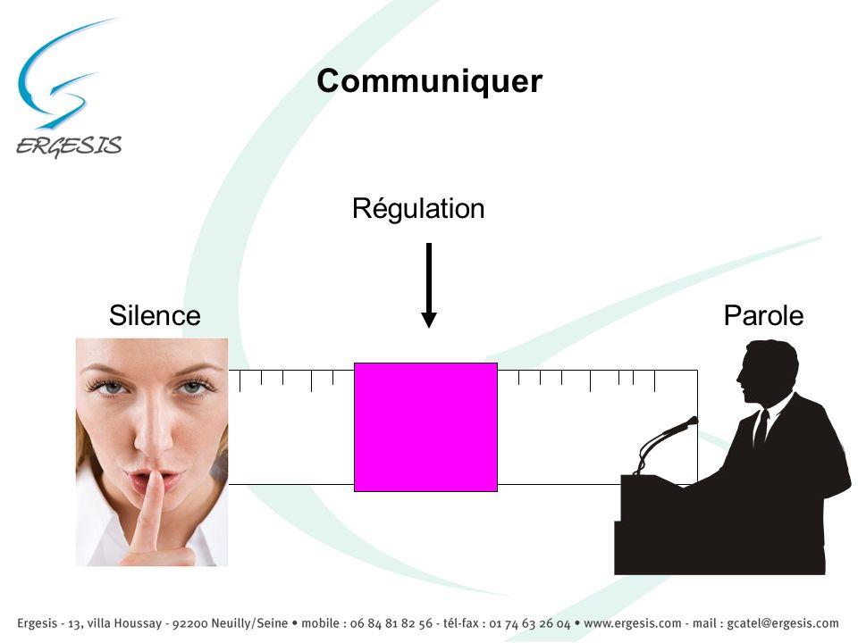 Communiquer Régulation Silence Parole