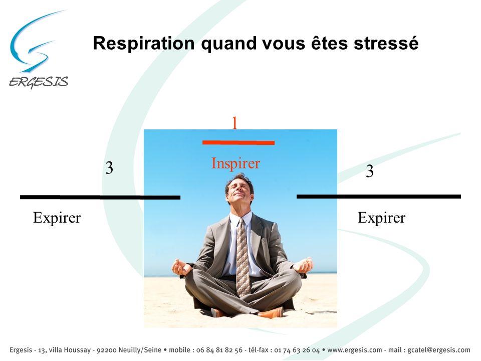 Respiration quand vous êtes stressé