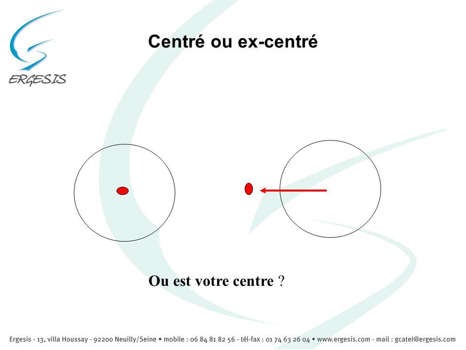 Centré ou ex-centré Ou est votre centre