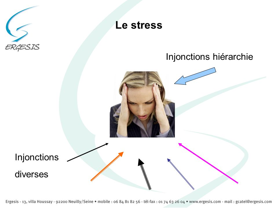 Le stress Injonctions hiérarchie Injonctions diverses