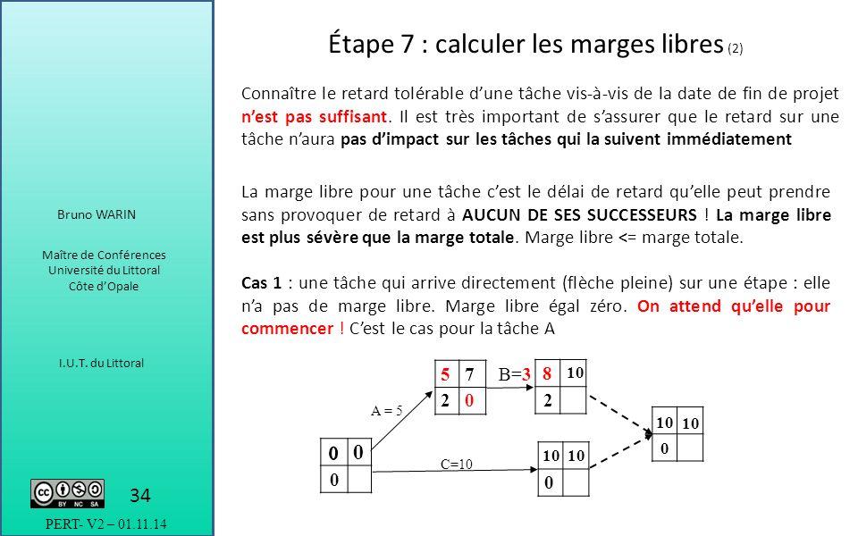Introduction des enjeux la mise niveau dun projet ppt tape 7 calculer les marges libres 2 ccuart Images