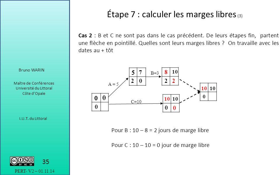 Introduction des enjeux la mise niveau dun projet ppt tape 7 calculer les marges libres 3 ccuart Images