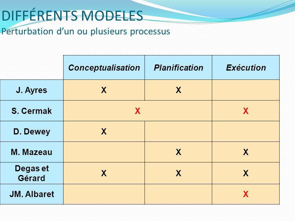 DIFFÉRENTS MODELES Perturbation d'un ou plusieurs processus