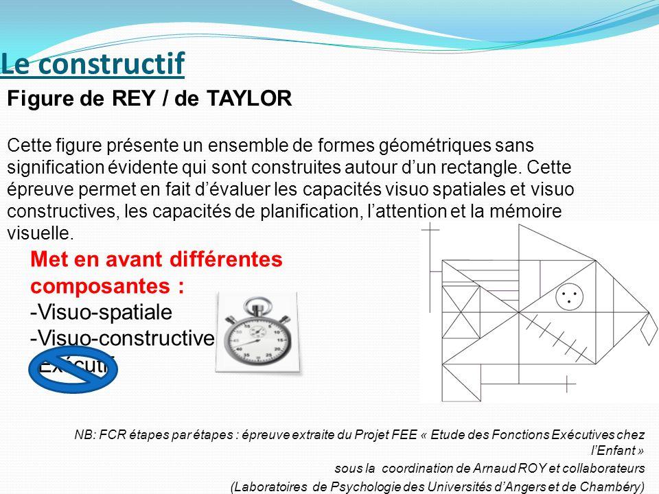 Le constructif Figure de REY / de TAYLOR