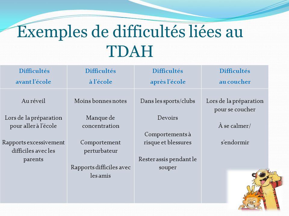 Exemples de difficultés liées au TDAH