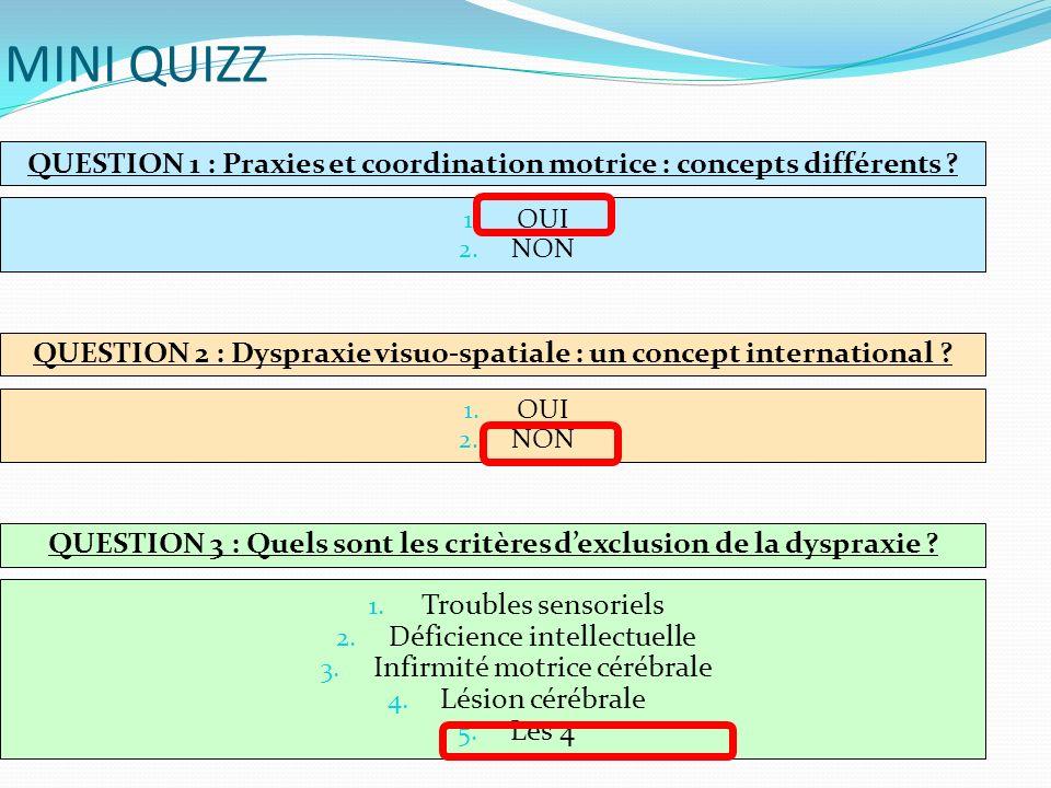MINI QUIZZ QUESTION 1 : Praxies et coordination motrice : concepts différents OUI. NON.