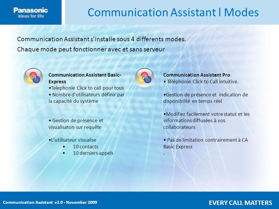 Communication Assistant l Modes